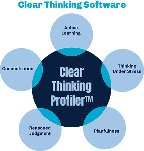 Clear Thinking Profiler Chart